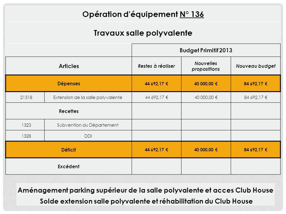 Opération d équipement N° 136 Travaux salle polyvalente