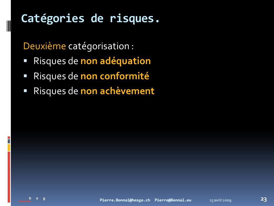 Catégories de risques. Deuxième catégorisation :
