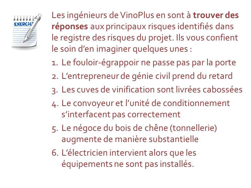 Les ingénieurs de VinoPlus en sont à trouver des réponses aux principaux risques identifiés dans le registre des risques du projet. Ils vous confient le soin d'en imaginer quelques unes :