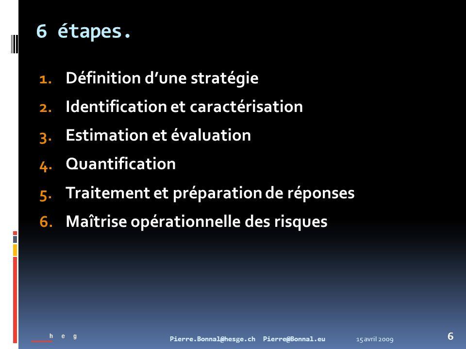 6 étapes. Définition d'une stratégie Identification et caractérisation