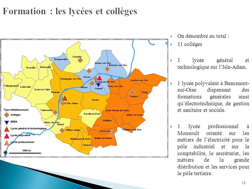 Formation : les lycées et collèges