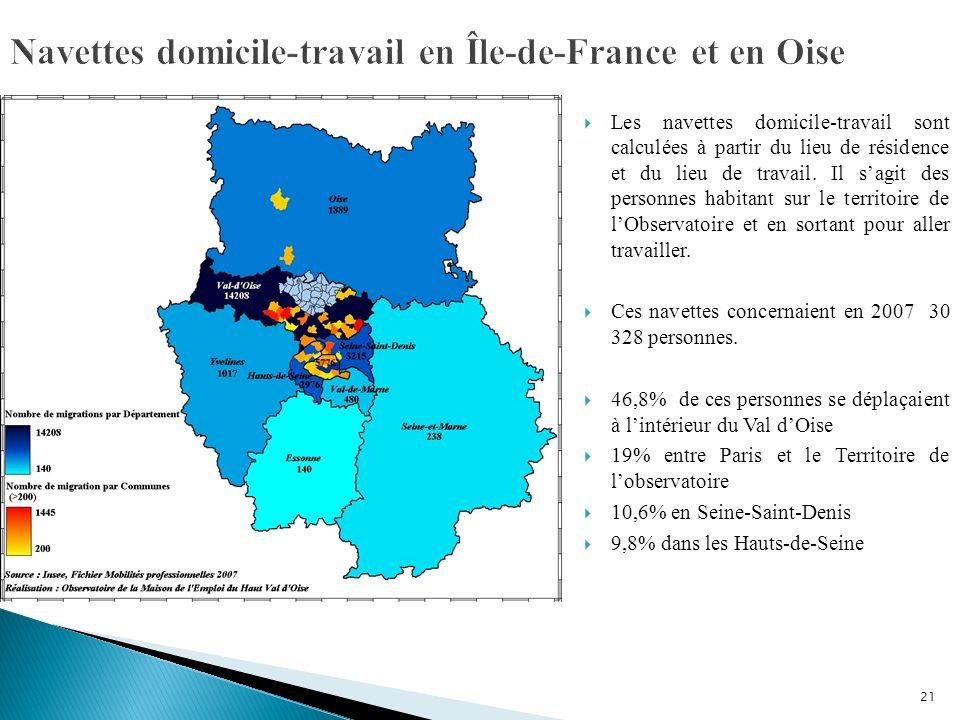 Navettes domicile-travail en Île-de-France et en Oise