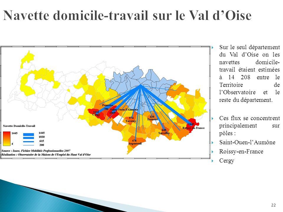 Navette domicile-travail sur le Val d'Oise