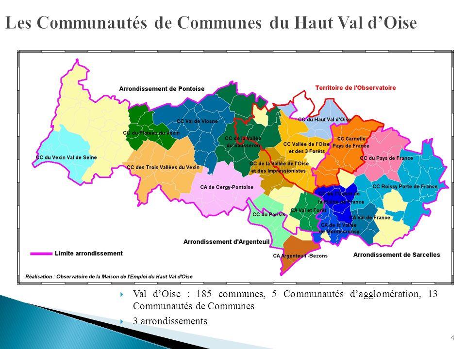 Les Communautés de Communes du Haut Val d'Oise