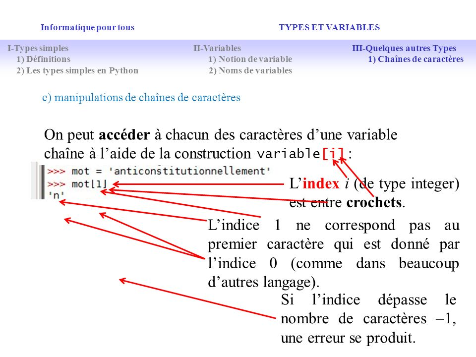 L'index i (de type integer) est entre crochets.