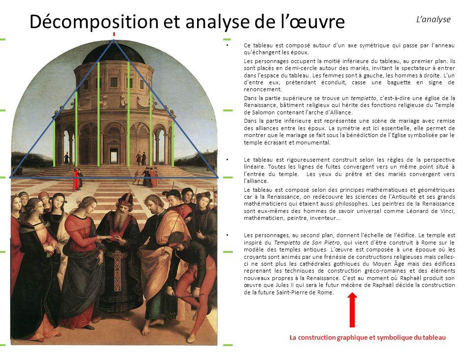 Décomposition et analyse de l'œuvre
