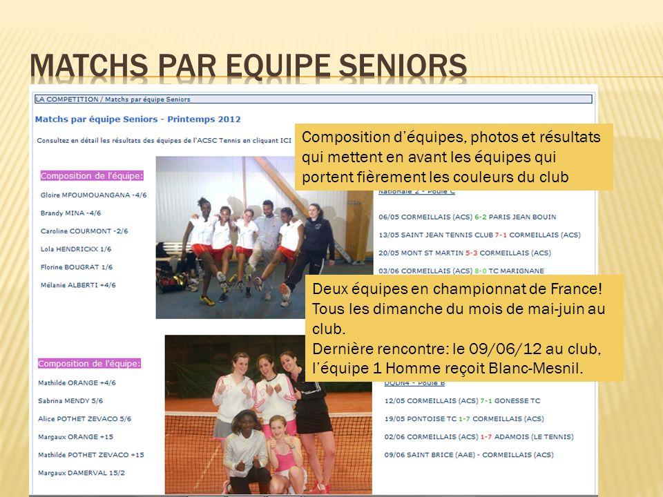 Matchs par Equipe Seniors