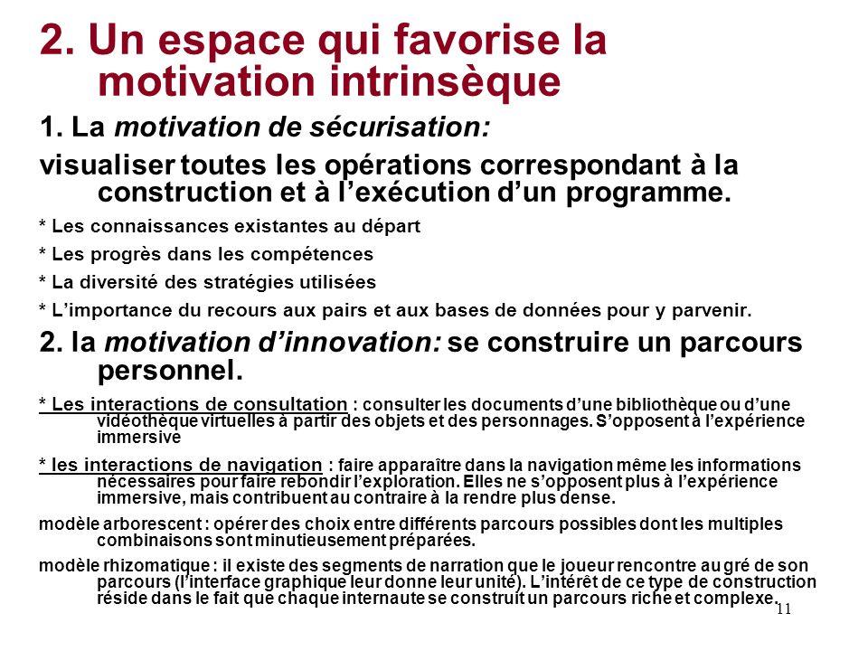 2. Un espace qui favorise la motivation intrinsèque