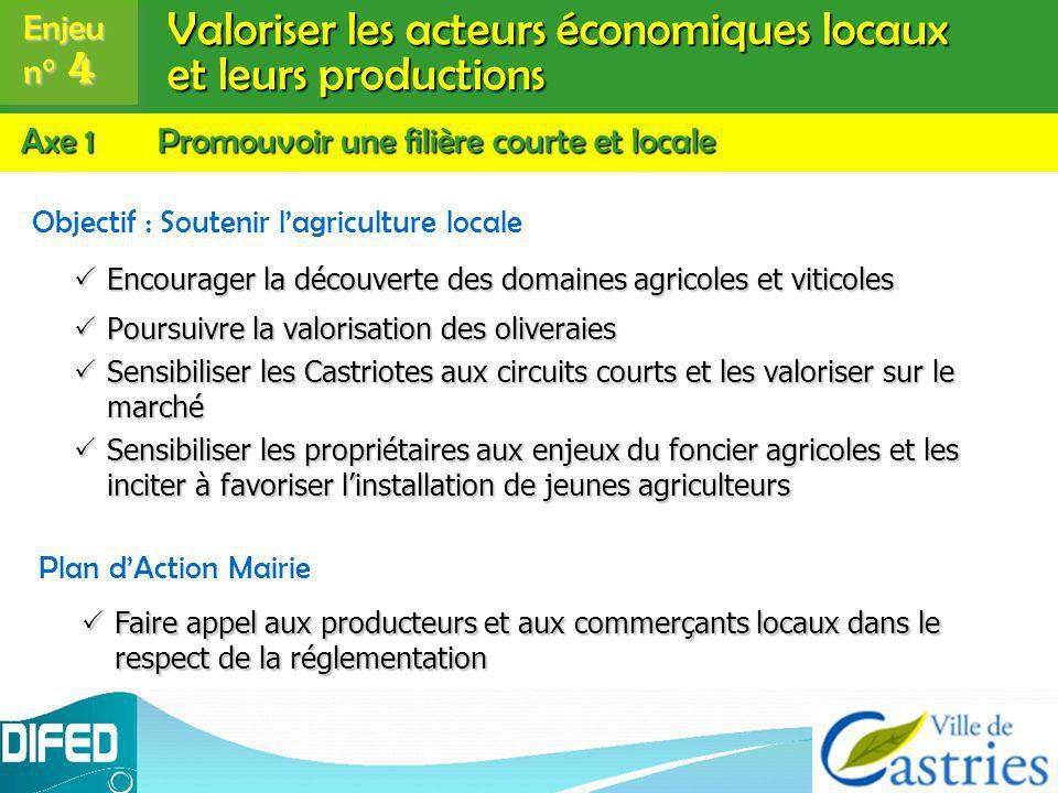 Valoriser les acteurs économiques locaux et leurs productions