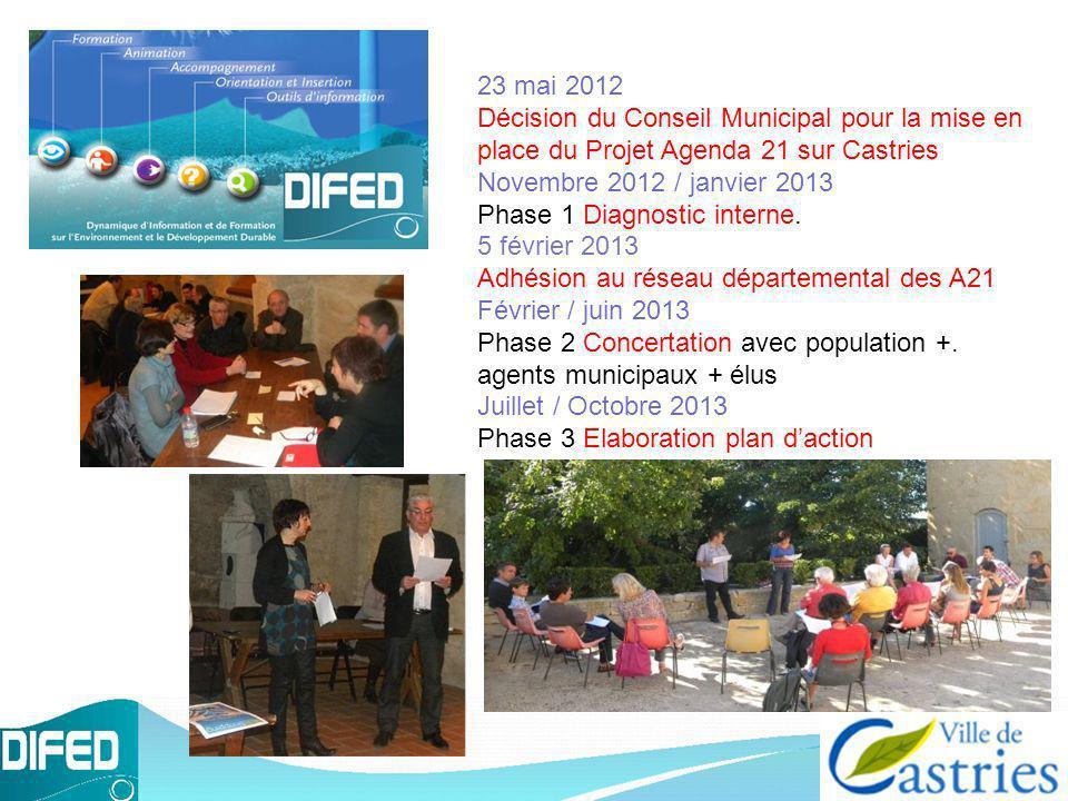 23 mai 2012 Décision du Conseil Municipal pour la mise en place du Projet Agenda 21 sur Castries. Novembre 2012 / janvier 2013.