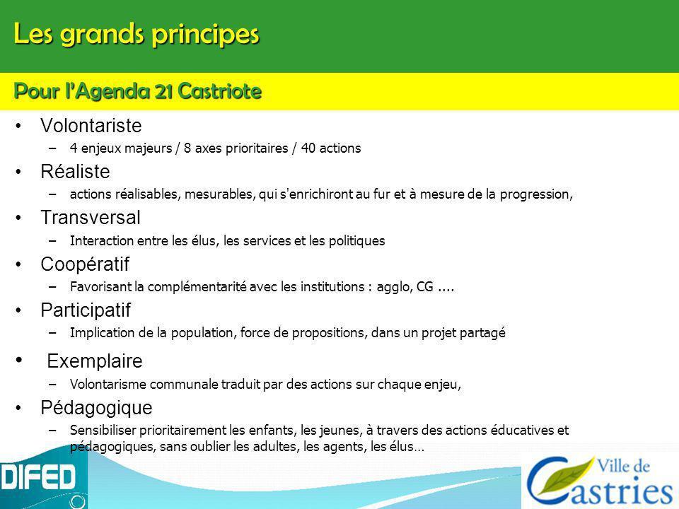 Les grands principes Pour l'Agenda 21 Castriote Exemplaire
