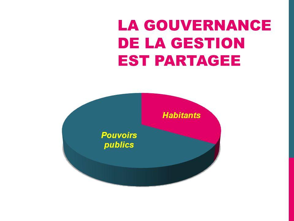 LA GOUVERNANCE DE LA GESTION EST PARTAGEE
