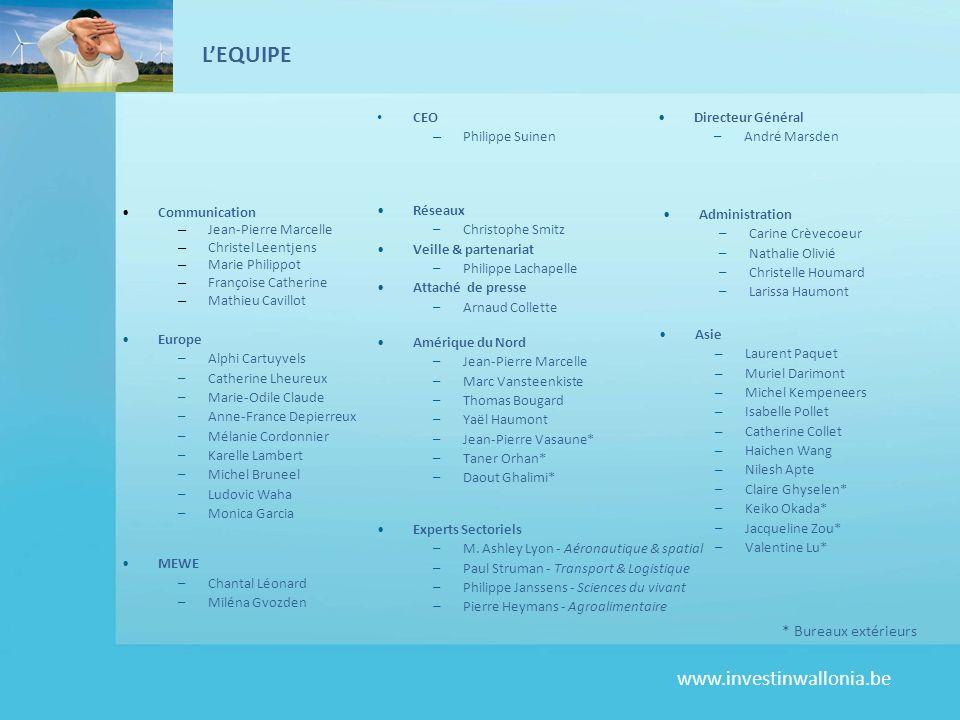 L'EQUIPE * Bureaux extérieurs CEO Philippe Suinen Directeur Général