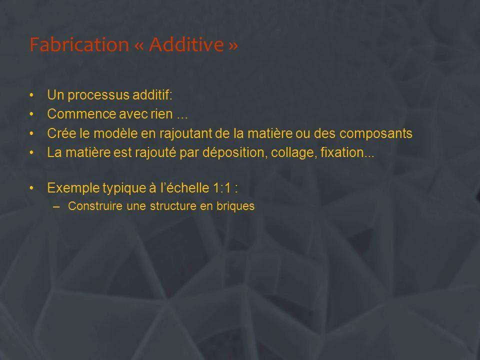 Fabrication « Additive »