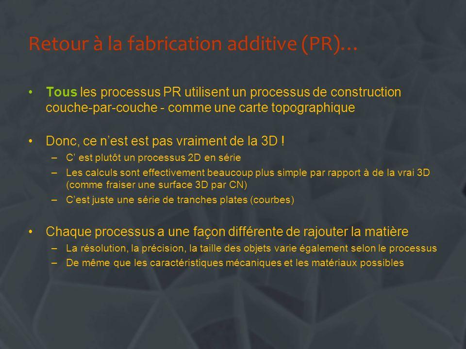Retour à la fabrication additive (PR)…