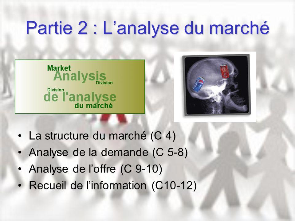 Partie 2 : L'analyse du marché