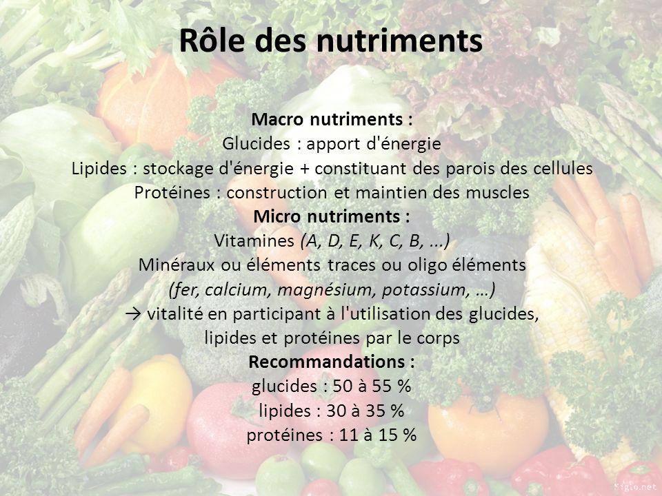 Rôle des nutriments