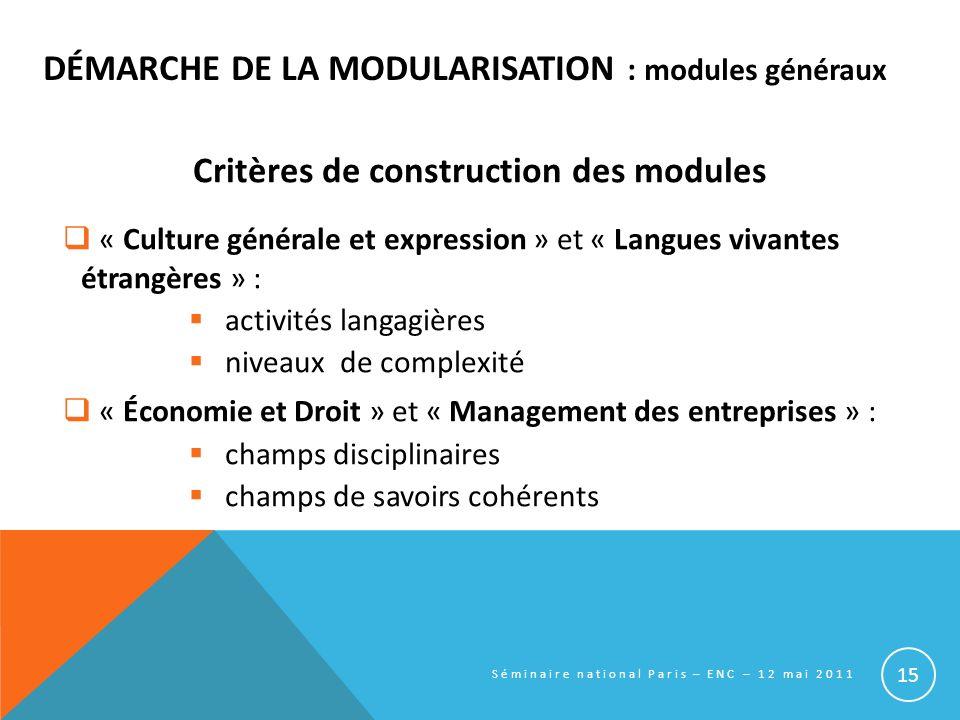 DÉMARCHE DE LA MODULARISATION : modules généraux