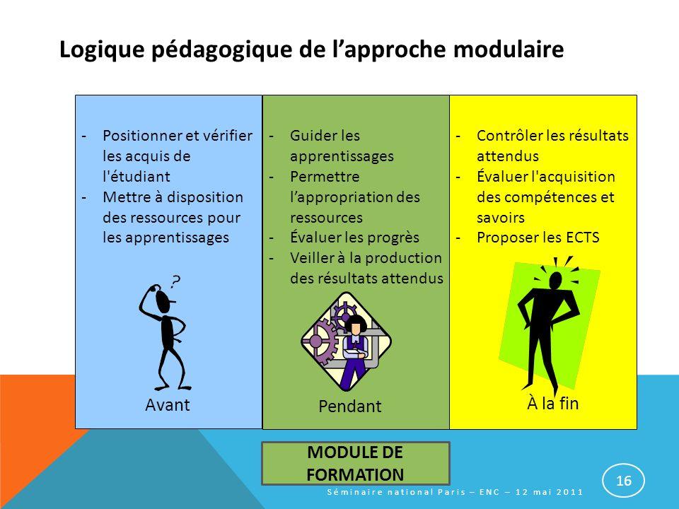 Logique pédagogique de l'approche modulaire