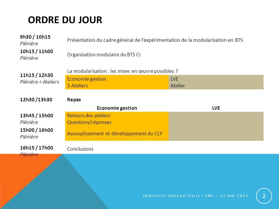 ORDRE DU JOUR 9h30 / 10h15 Plénière