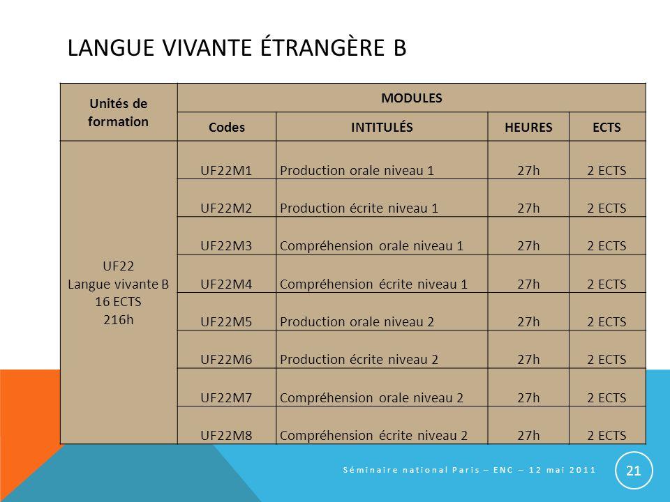 LANGUE VIVANTE ÉTRANGÈRE B