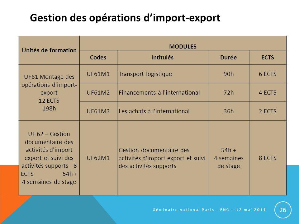 Gestion des opérations d'import-export