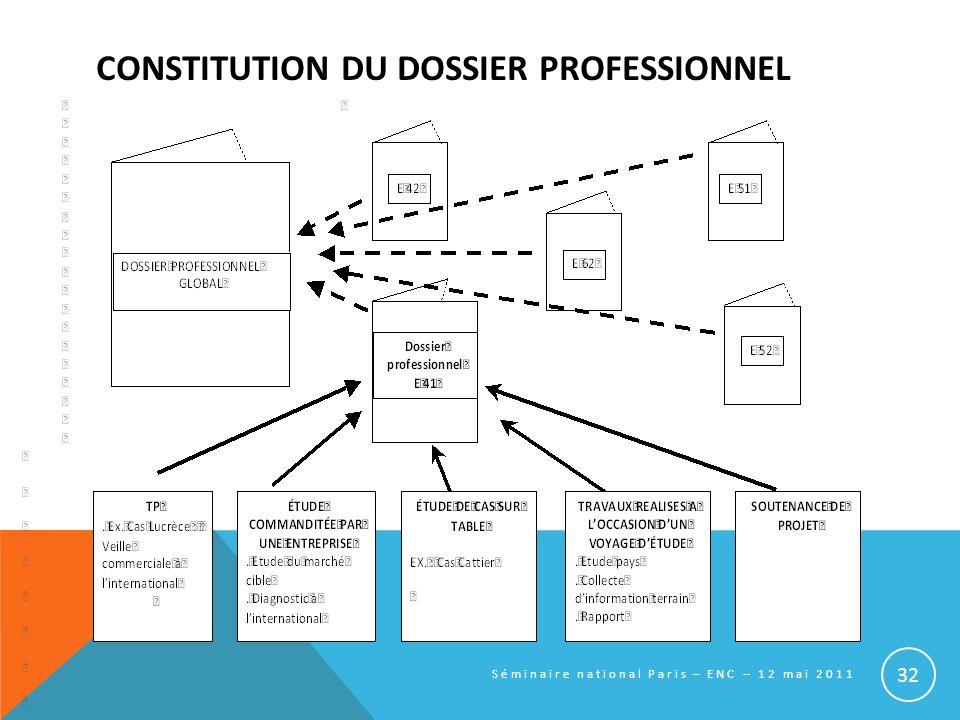 CONSTITUTION DU DOSSIER PROFESSIONNEL