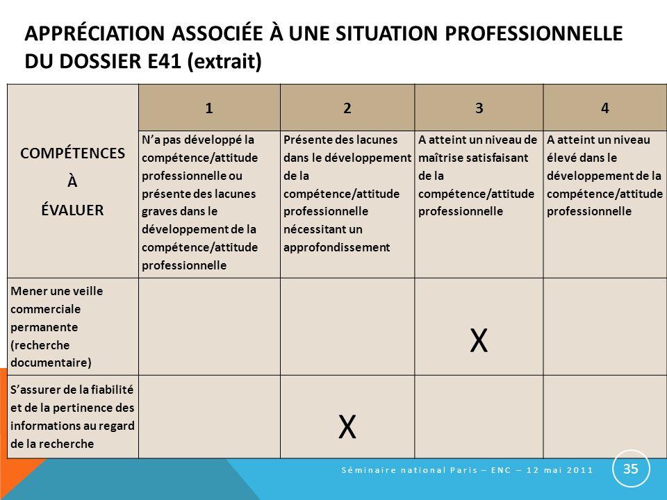 APPRÉCIATION ASSOCIÉE À UNE SITUATION PROFESSIONNELLE DU DOSSIER E41 (extrait)