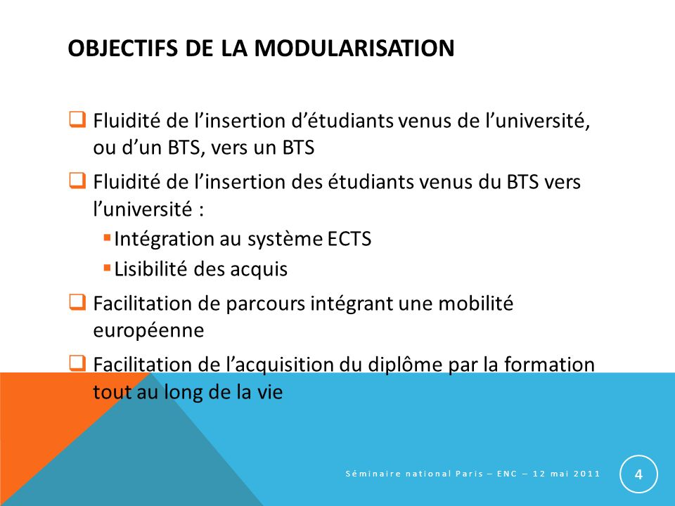 Objectifs de la modularisation