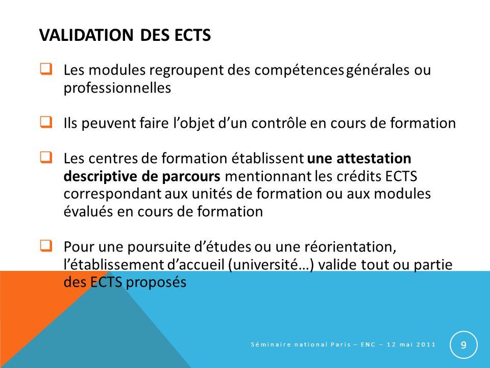 Validation des ECTS Les modules regroupent des compétences générales ou professionnelles.