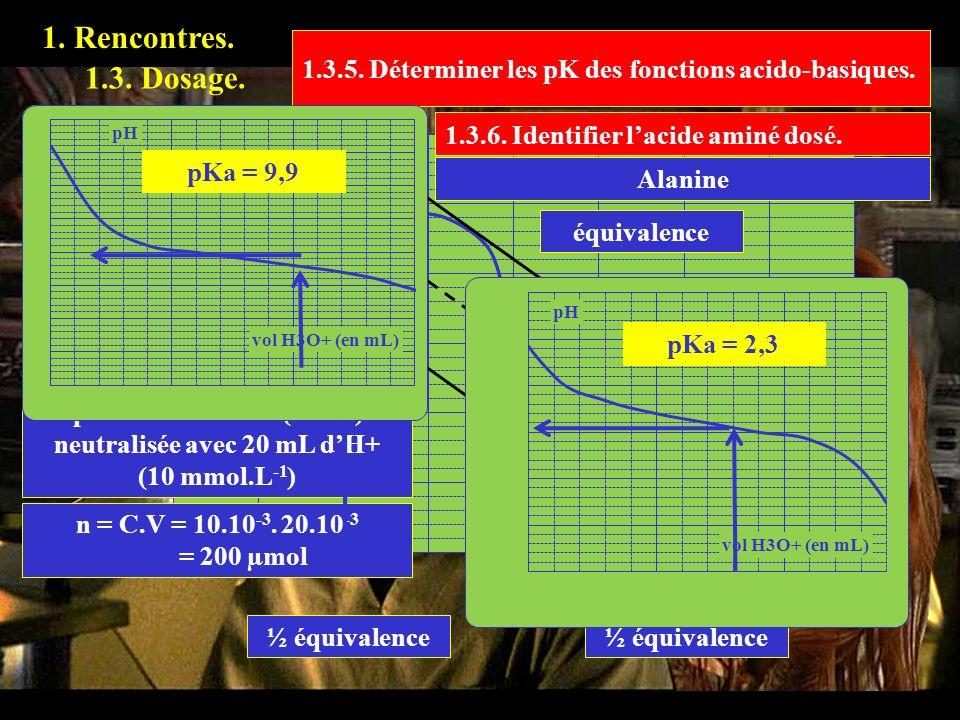 La première fonction (-NH2) est neutralisée avec 20 mL d'H+