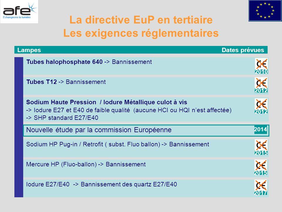 La directive EuP en tertiaire Les exigences réglementaires