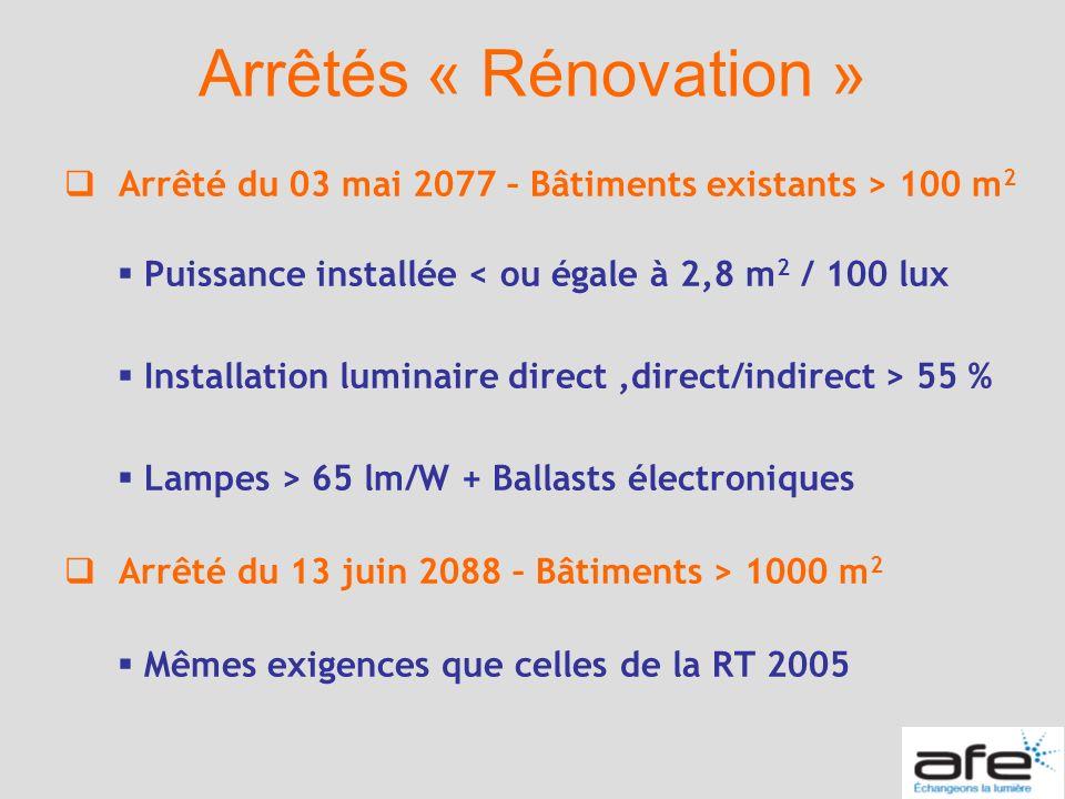 Arrêtés « Rénovation » Arrêté du 03 mai 2077 – Bâtiments existants > 100 m2. Puissance installée < ou égale à 2,8 m2 / 100 lux.