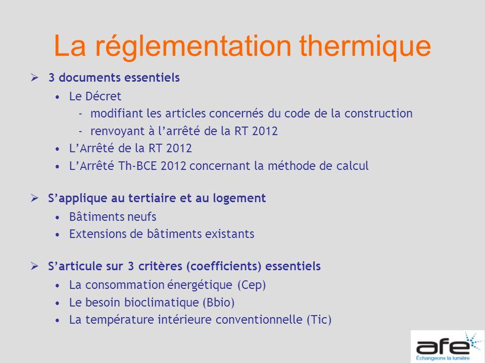 La réglementation thermique
