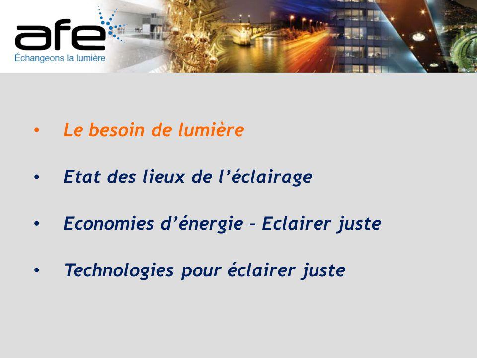Le besoin de lumière Etat des lieux de l'éclairage.