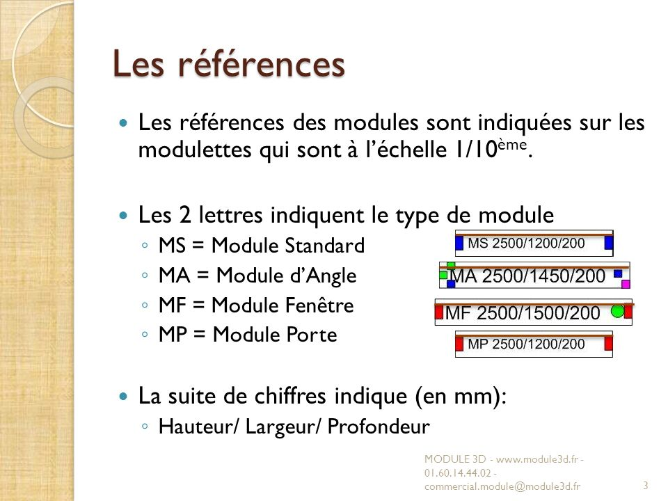 Les références Les références des modules sont indiquées sur les modulettes qui sont à l'échelle 1/10ème.