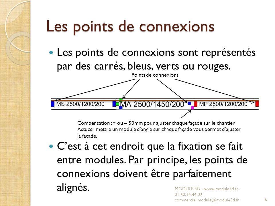 Les points de connexions