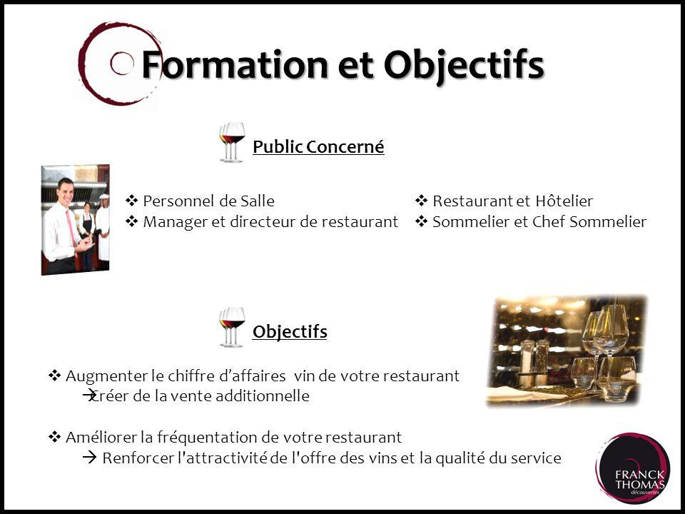 Formation et Objectifs