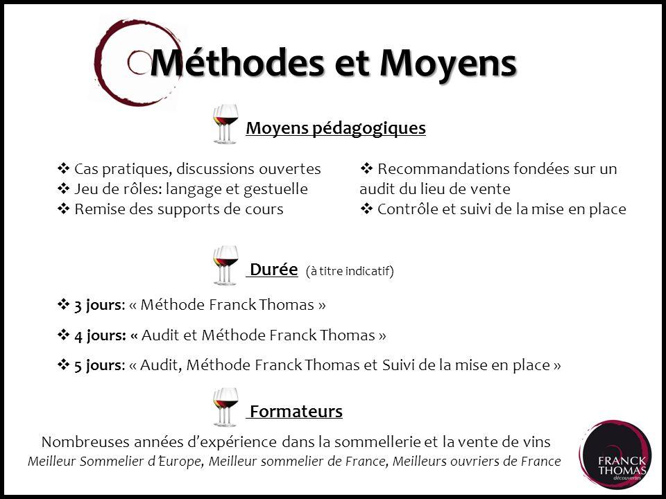 Méthodes et Moyens Moyens pédagogiques Durée (à titre indicatif)
