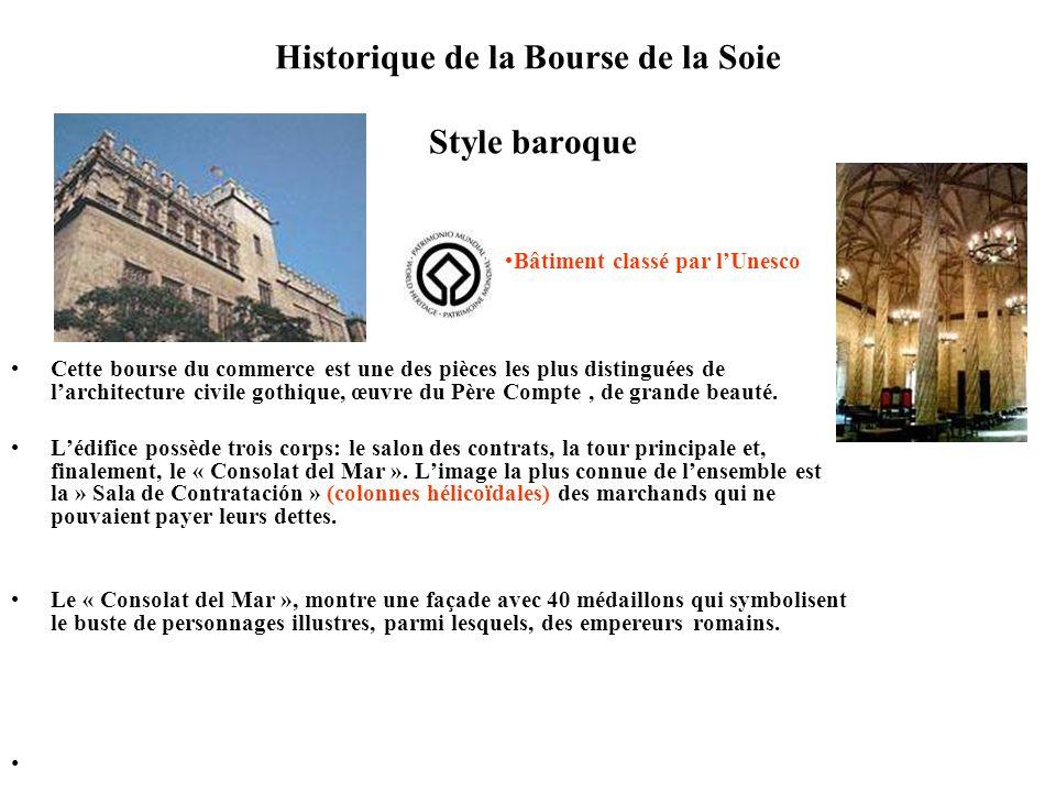 Historique de la Bourse de la Soie Style baroque
