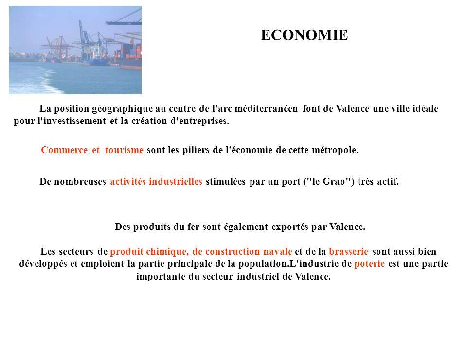 Des produits du fer sont également exportés par Valence.