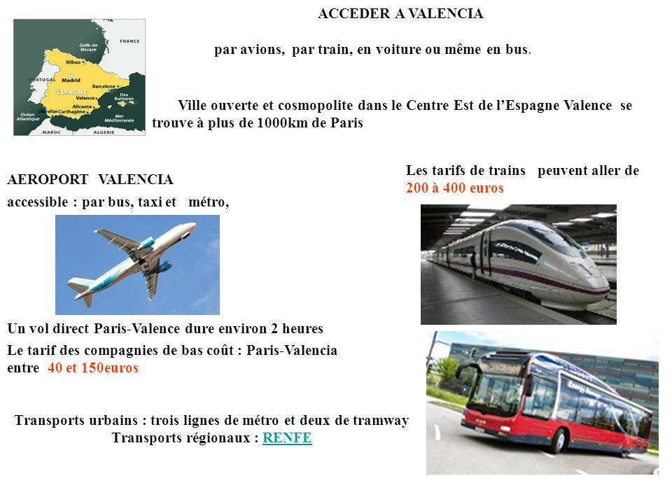 ACCEDER A VALENCIA par avions, par train, en voiture ou même en bus.