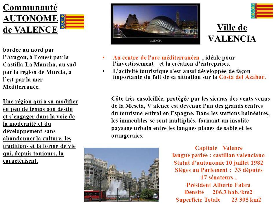 Communauté AUTONOME de VALENCE Ville de VALENCIA