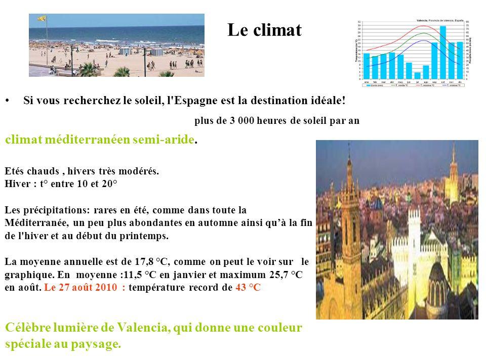 Le climat climat méditerranéen semi-aride.