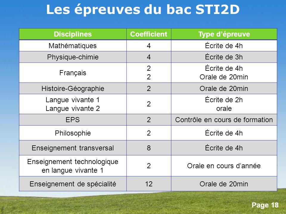 Les épreuves du bac STI2D