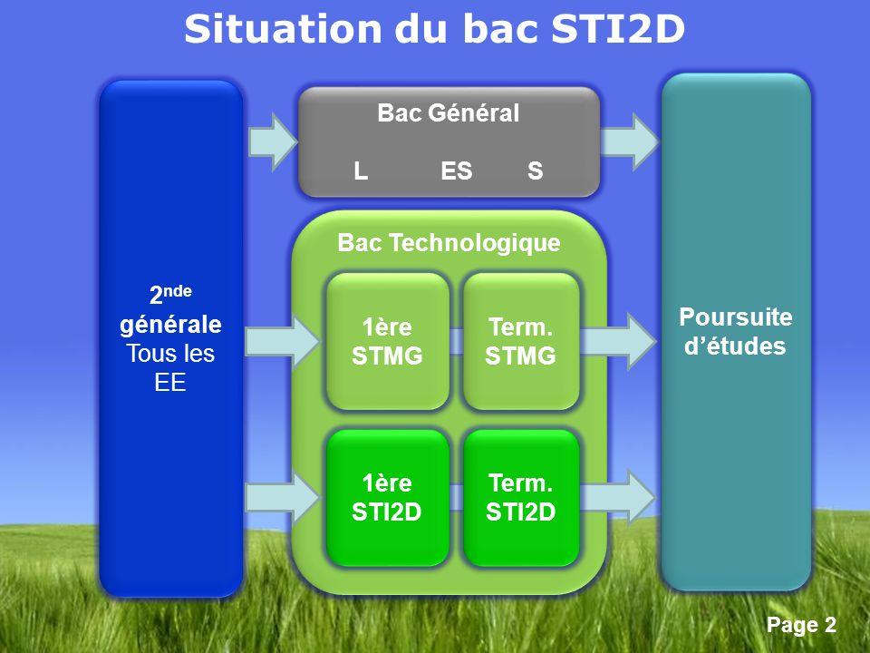 Situation du bac STI2D Poursuite d'études 2nde générale Tous les EE