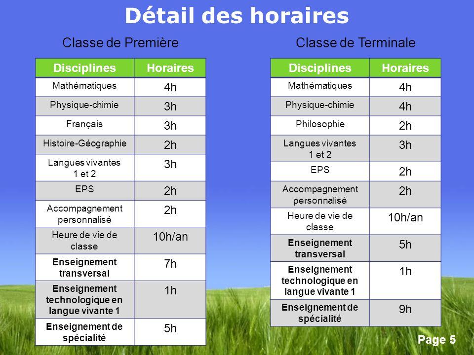 Détail des horaires Classe de Première Classe de Terminale Disciplines