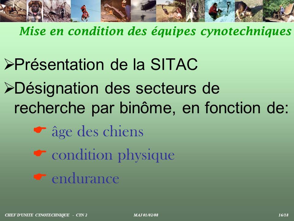 Présentation de la SITAC