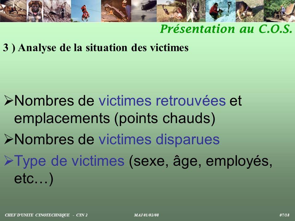 Nombres de victimes retrouvées et emplacements (points chauds)