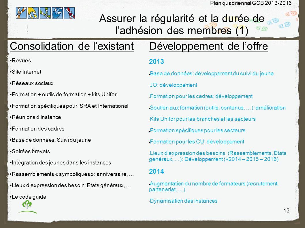 Assurer la régularité et la durée de l'adhésion des membres (1)